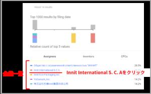 Google Patens_出願人ランキング
