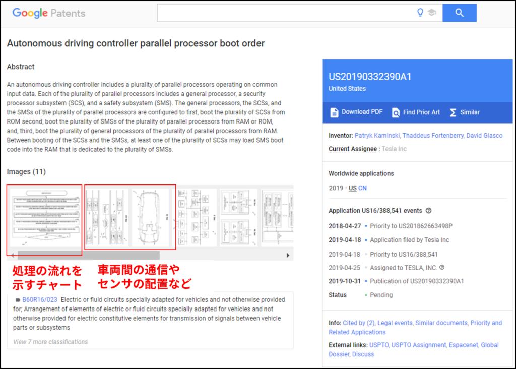 テスラの自動運転制御に関連した特許(US20190332390A1に追記して作成)