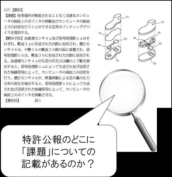 靴を解決手段とする特許から、「課題」を見つけてみる(e発明塾「課題解決思考(1)」より)
