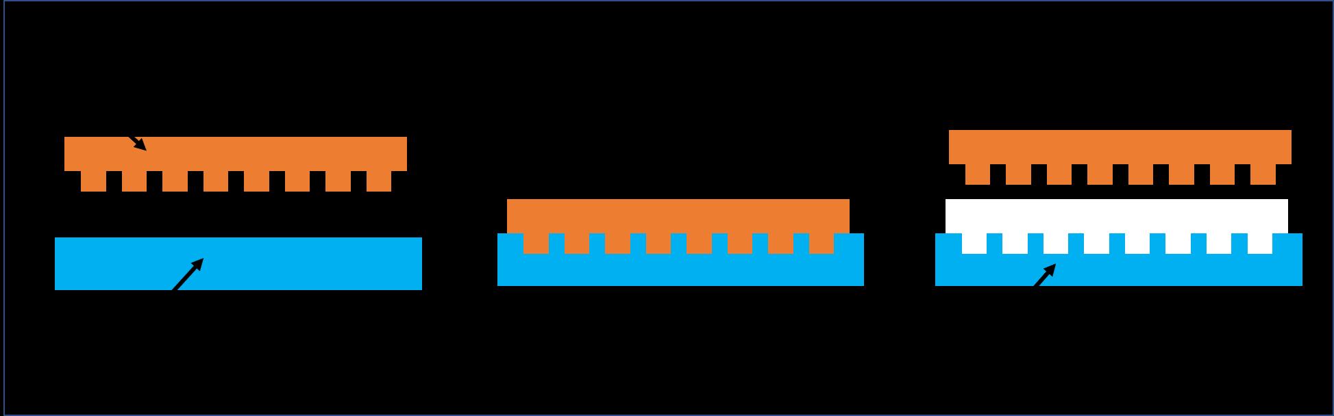 ナノインプリント技術の概略図 (弊社の無料配布資料「特許情報を用いた技術マーケティングと成功事例」をもとに作成)