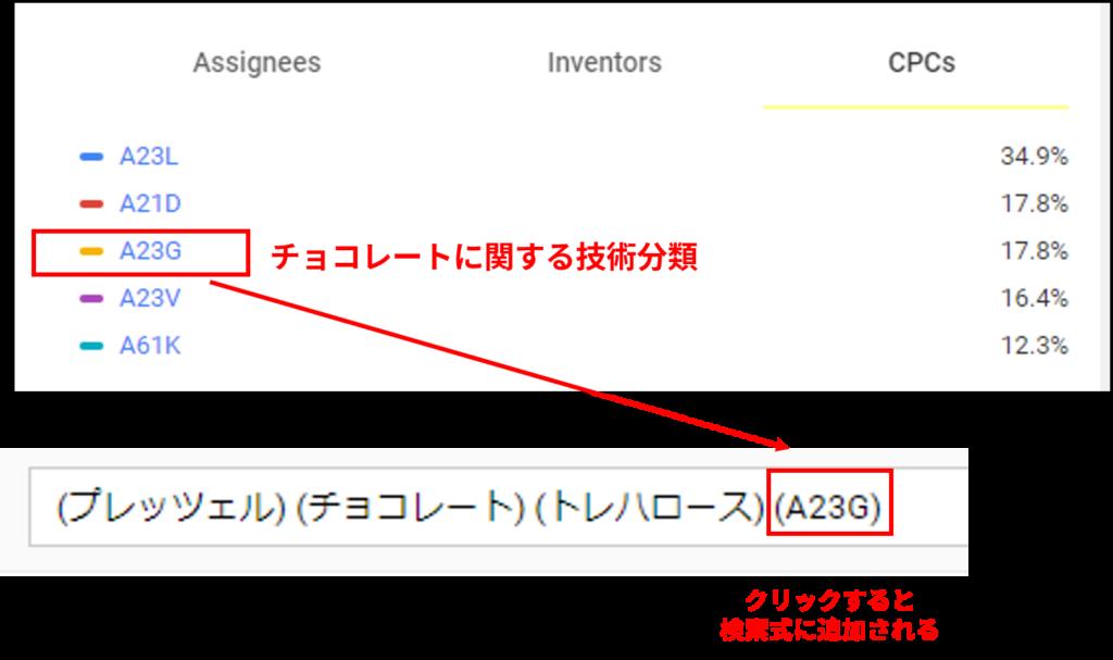 Google Patentsの技術分類を活用した検索式作成