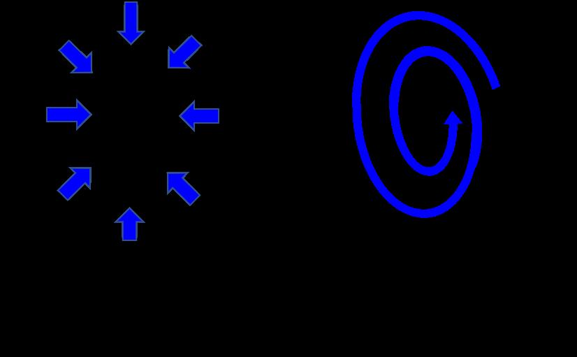 従来型の洗浄方法とトルネード洗浄の違い(TOTOのHPを参考に弊社作成)